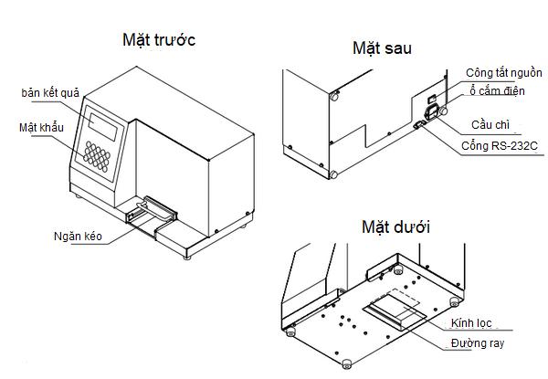 Các nút chức năng trên máy đo độ trắng bột mì C130