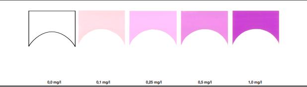 Bảng màu so sánh màu nồng độ sắt sau khi kiểm tra bằng test fe Sera