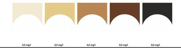 bảng màu so sánh nồng độ oxy bằng test oxy sera